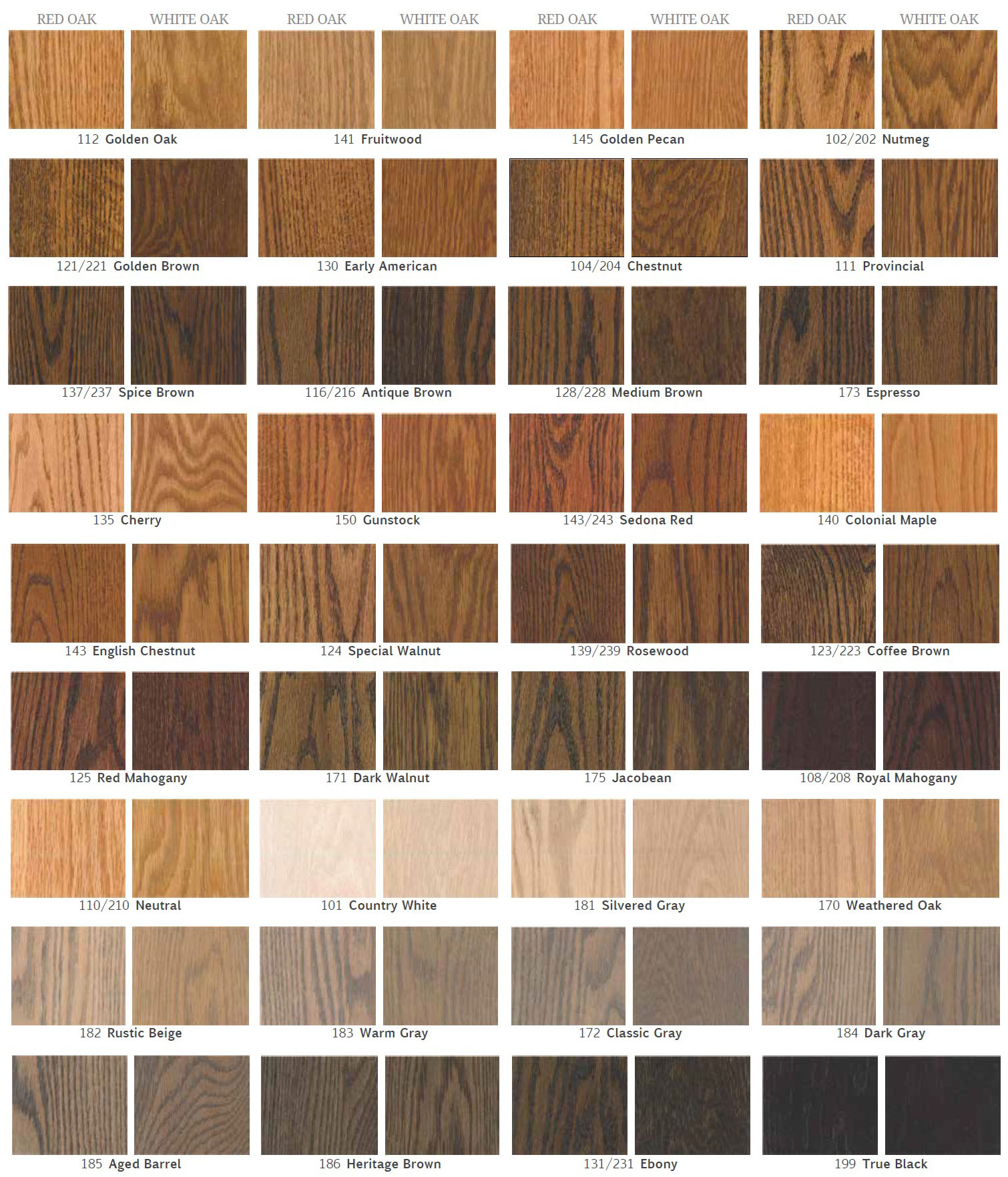 duraseal stain chart - all colors