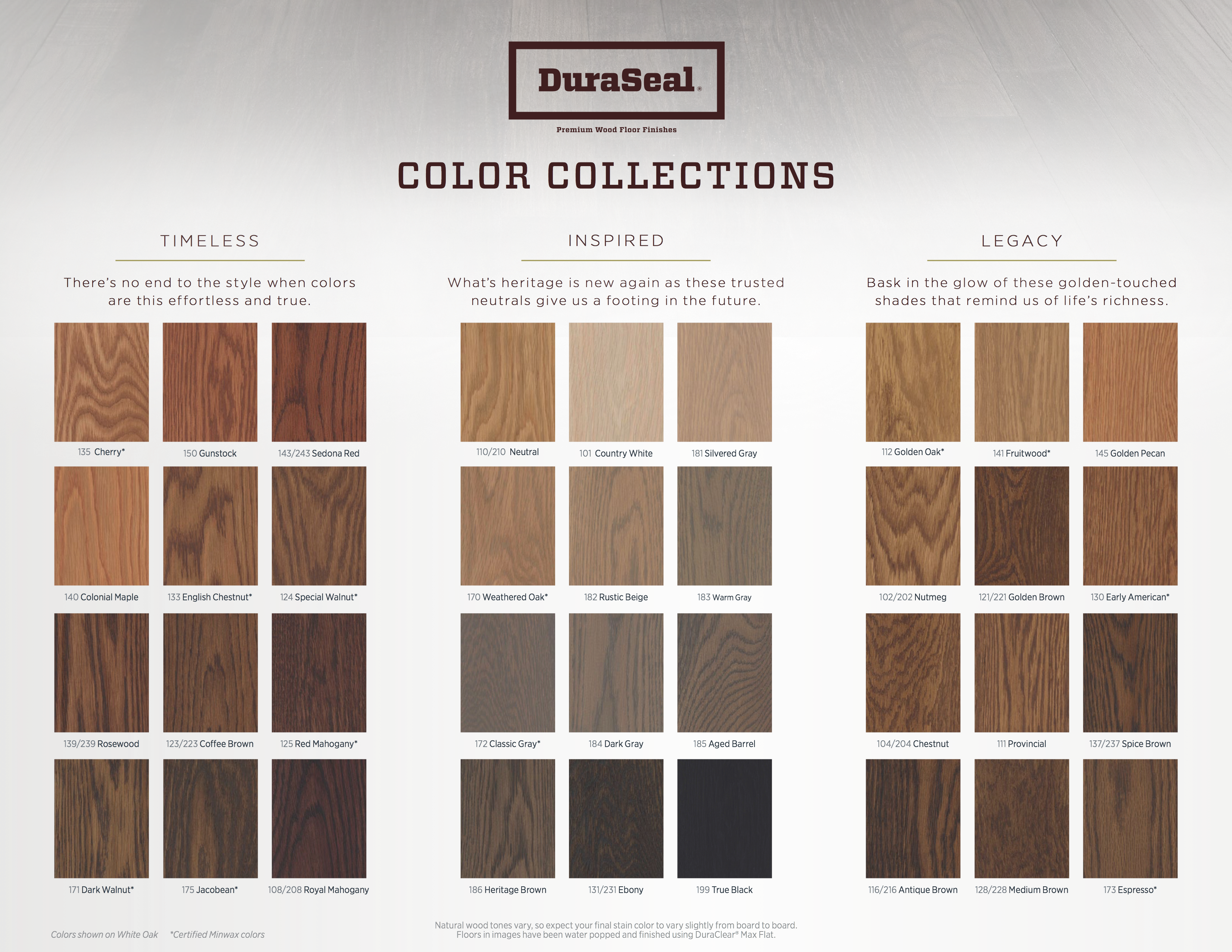 Duraseal new stain colors chart